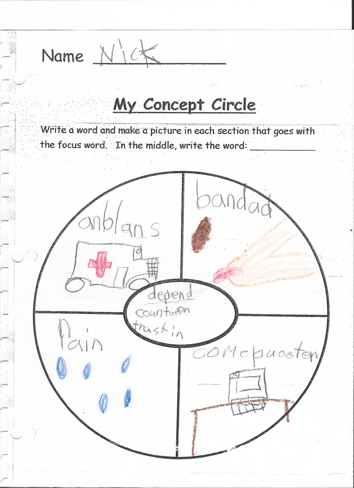 ihopeiwinatoaster: My Concept Circle (or Not a Spelling Test)