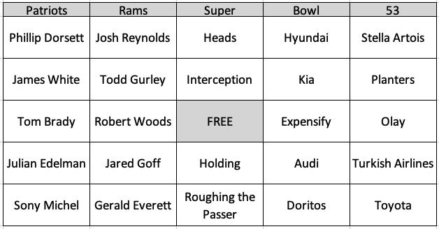 Patriots Rams Super Bowl LIII 53 Bingo