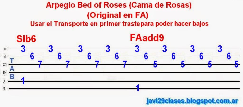 tablatura de arpegio de guitarra