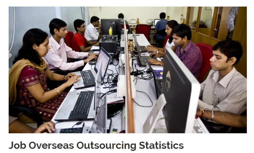 shifting jobs overseas with outsourcing essay Globalization is defined as a shift towards an outsourcing and globalization essay at and discussing why companies are outsourcing the jobs overseas.