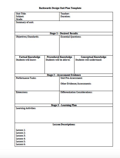 unit templates