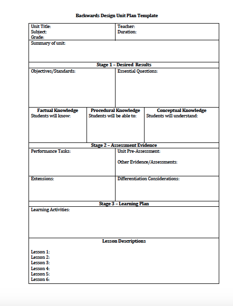 The idea backpack unit plan and lesson plan templates for for Lfs lesson plan template