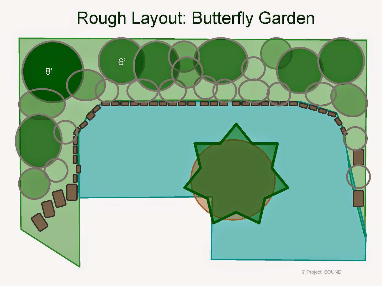 Mother Natures Backyard A Waterwise Garden Designing Your New – Hummingbird And Butterfly Garden Plans