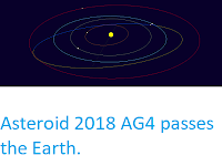 http://sciencythoughts.blogspot.co.uk/2018/01/asteroid-2018-ag4-passes-earth.html