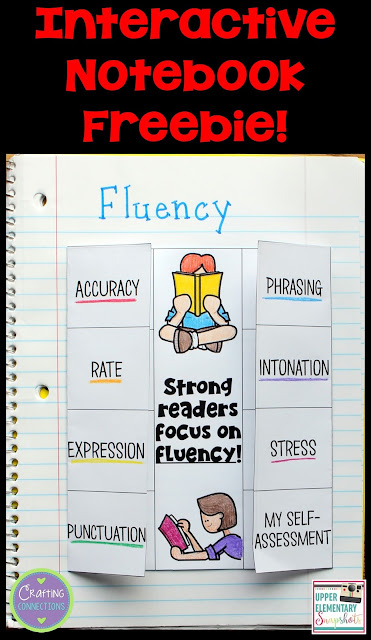 FREE Fluency foldable for your students' interactive notebooks...with matching posters! This blog post also lists multiple activities to enhance the reading fluency in your upper elementary classroom!