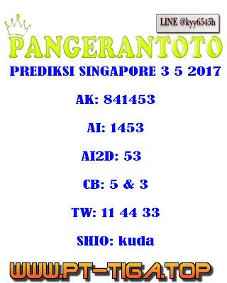 www.pt-dua.com