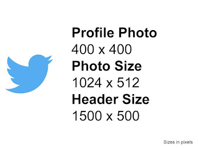 Image Sizes for Twitter