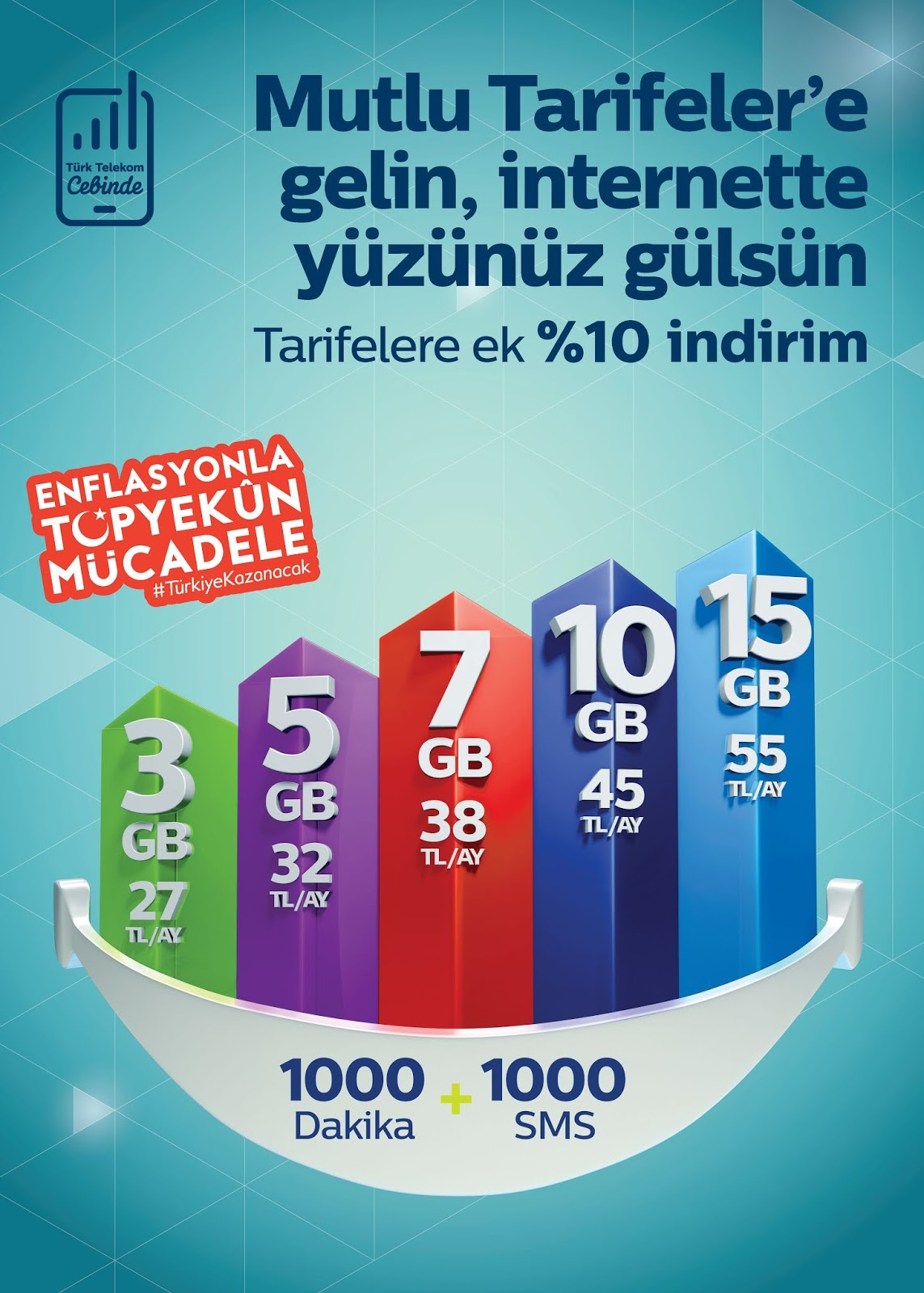 Türk telekom indirim