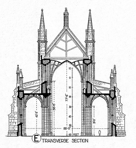 ARCH161: Amiens Cathedral