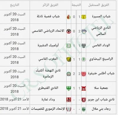 نتائج المباريات الجولة السادسة من البطولة الاحترافية 2 للاتصالات المغرب