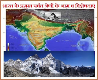 Important Mountains ranges name of India