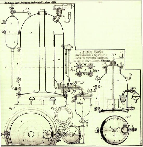 Patente de cafetera de Angelo Moriondo, de 1884