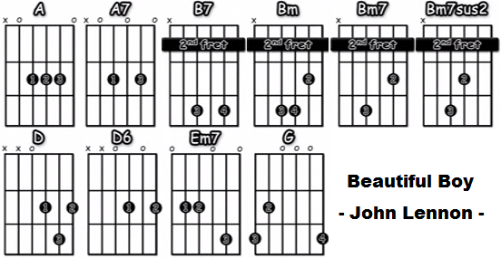 Beautiful Boy acordes guitarra acustica John Lennon