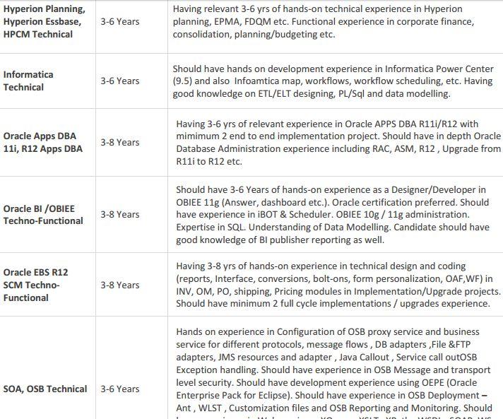 sap s 4 hana training material pdf free download
