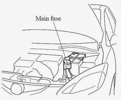 Cars Fuses 2014 Mazda 2