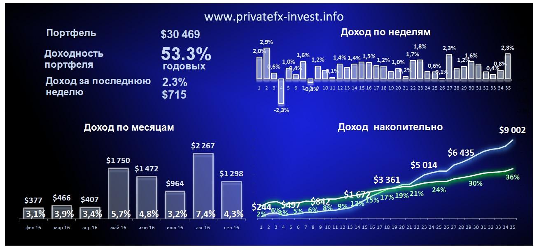 https://4.bp.blogspot.com/-kbscxVJNadU/V-7h6oQmM9I/AAAAAAAACc4/8fM-x93q2BoGW2eBST866YSAQgy28obDgCLcB/s1600/%25D0%259F%25D0%25BE%25D0%25BA%25D0%25B0%25D0%25B7%25D0%25B0%25D1%2582%25D0%25B5%25D0%25BB%25D0%25B8%2B%25D0%2592%25D0%25BA%25D0%25BB%25D0%25B0%25D0%25B4%25D0%25BA%25D0%25B0.jpg