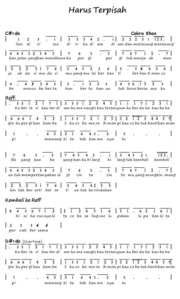 Not Angka Pianika Lagu Harus Terpisah - Cakra Khan