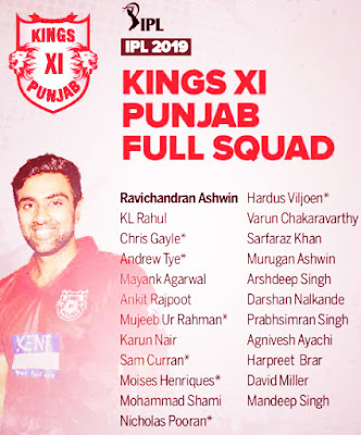 Kings XI Punjab Squad for IPL 2019