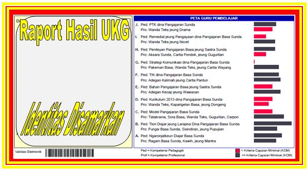 Download Gratis Rapot UKG jenjang SD Kumplit Sama Ketercapaian Nilai Pedagogik dan Profesional