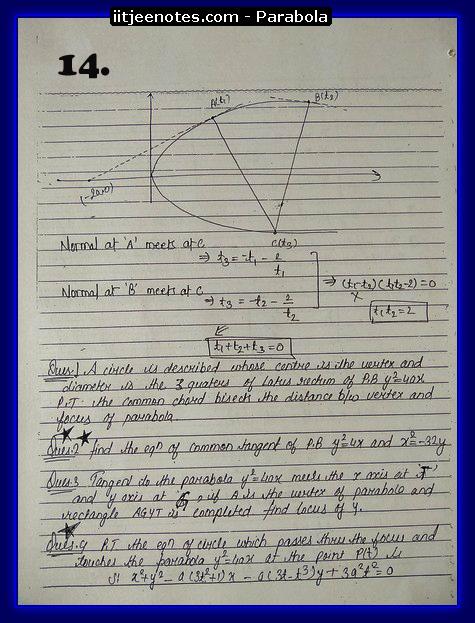 iitjeenotes parabola2