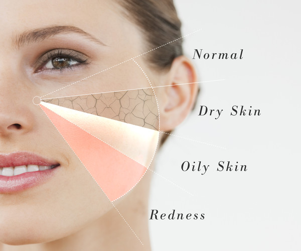 tips pemilihan skin care