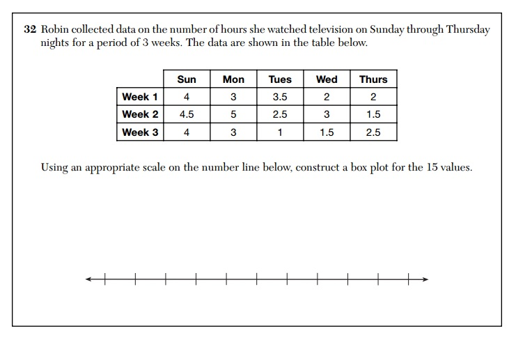 x, why?) Daily Regents Box-and-Whisker Plot
