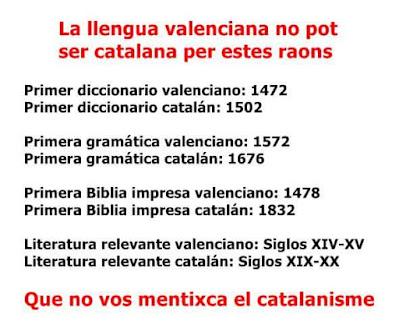 llengua valenciana, no dialecte del català