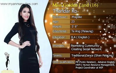 Thandar Ko