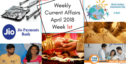 Weekly Current Affairs April 2018: Week 1st
