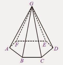 Pengertian limas segi enam