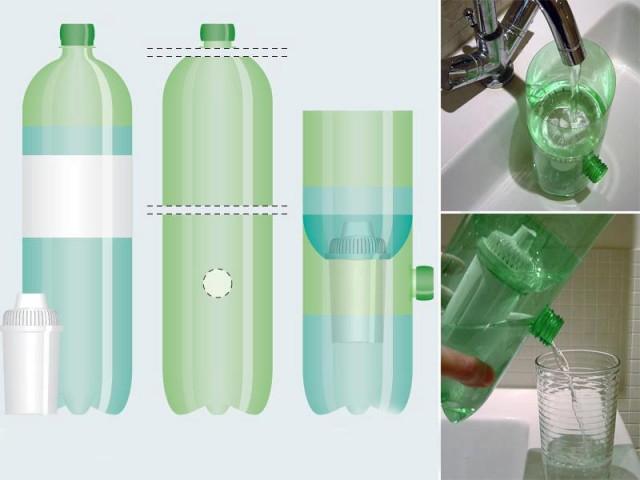 Reciclando garrafas pet: Filtro portátil
