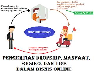 Pengertian Dropship