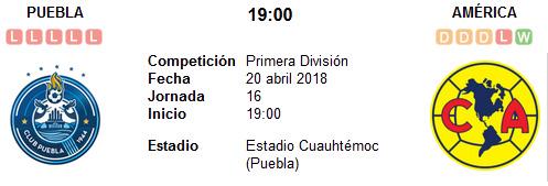 Puebla vs América en VIVO