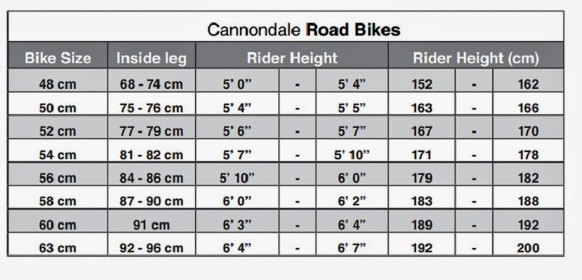 √ All About Road Bike Cannondale Road Bike Size and Guiding
