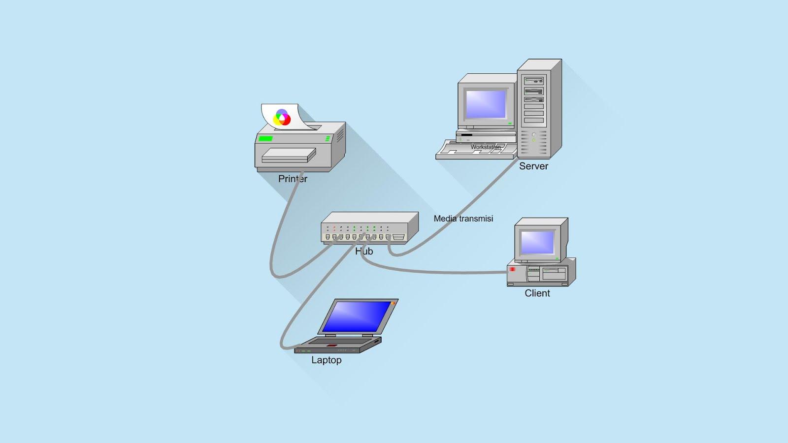 Pengertian-jaringan-komputer