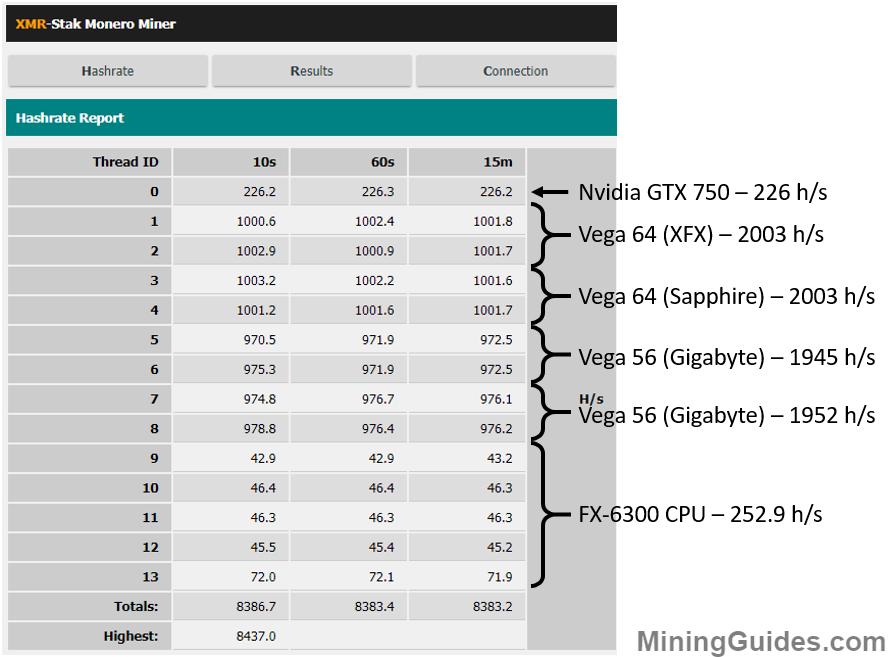 com Vega com Vega Miningguides Miningguides Miningguides com Miningguides Vega com Vega Vega