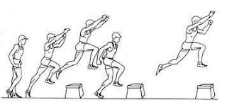 One-legged reactive jumps over boxes