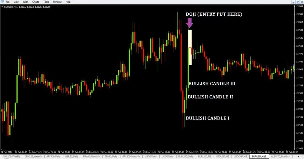 Binary options strategy 15 minutes