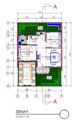 Inspirasi Tips Desain Rumah Minimalis type 36 untuk ...