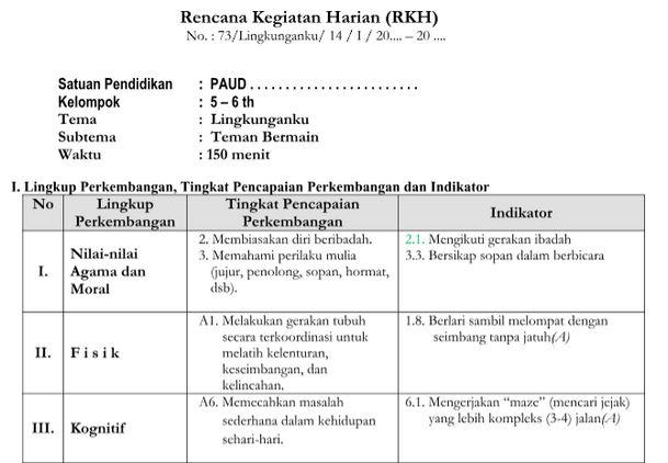 RPPH Tema Lingkunganku 5-6 Tahun Kurikulum 2013