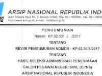 Pengumuman Hasil Seleksi Administrasi CPNS Badan Arsip Nasional RI Tahun 2017