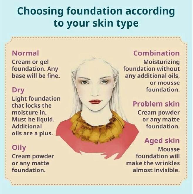 Tip pilih foundation berdasarkan jenis kulit kita.