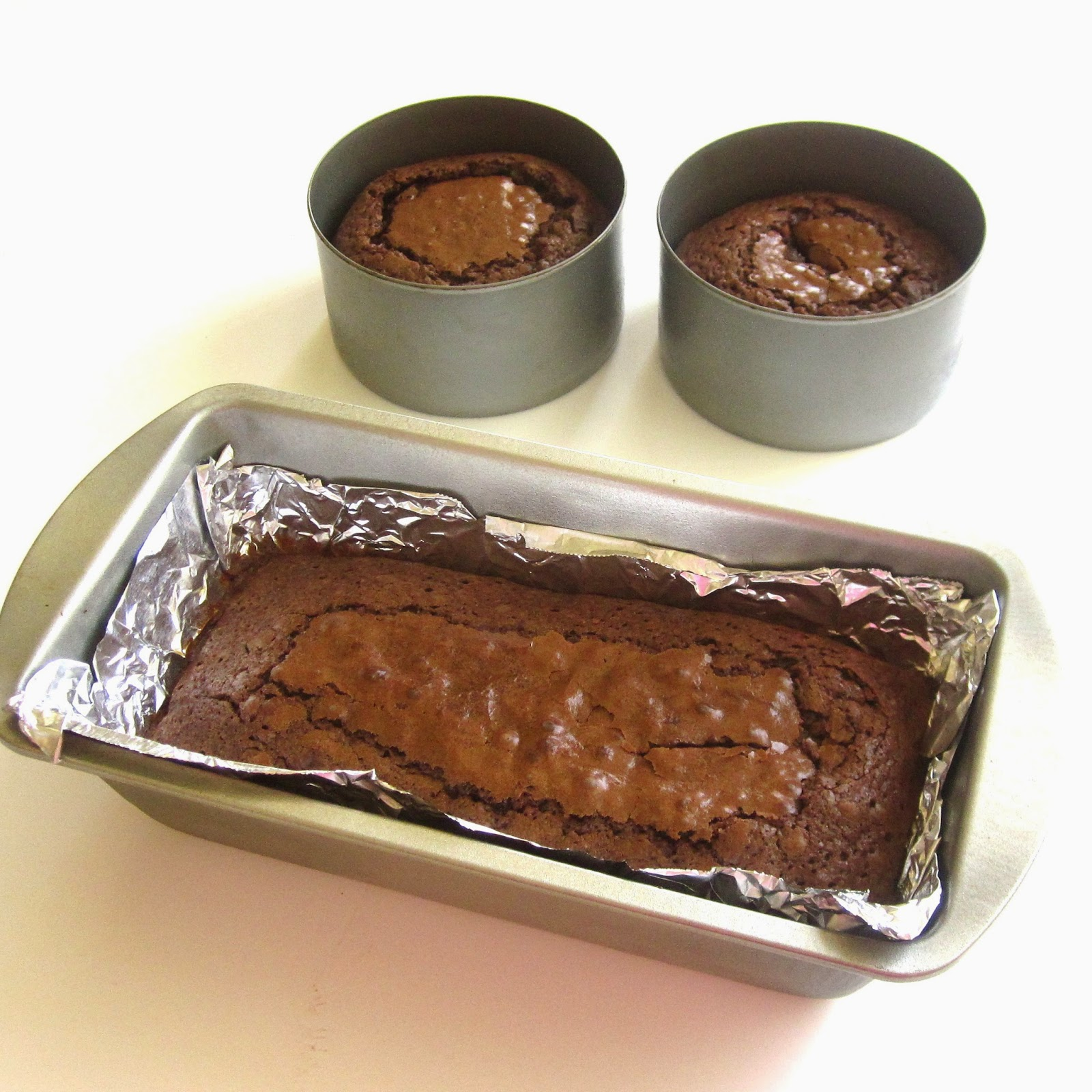 Can I Line Cake Tin With Foil