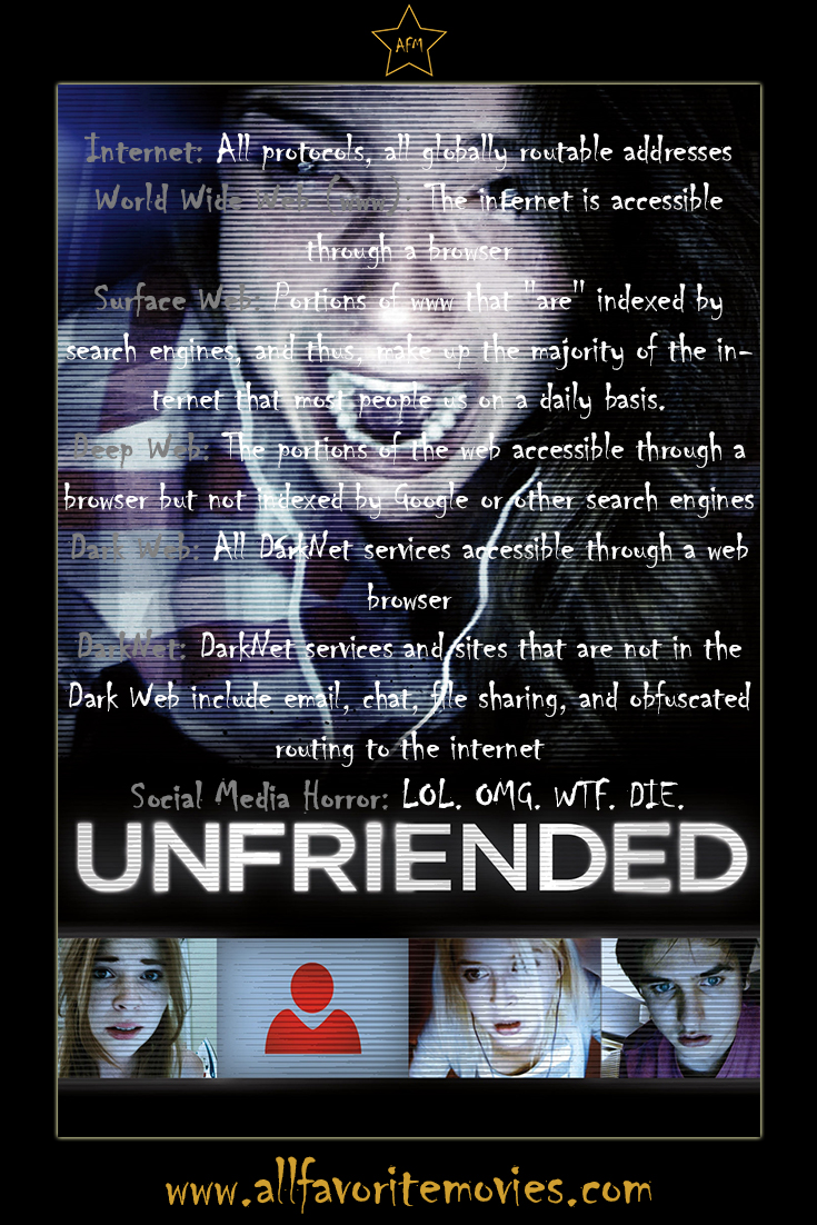 internet-world-wide-web-www-surface-web-deep-web-dark-web-darknet-social-media-horror-unfriended-cybernatural-levan-gabriadze