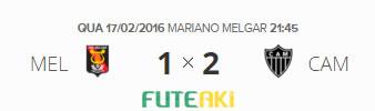 O placar de Melgar-PER 1x2 Atlético-MG pela 1ª rodada da Copa Libertadores da América 2016.