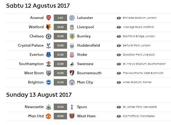 Jadwal Liga Inggris Sabtu-Minggu 12-13 Agustus 2017 - Siaran Langsung RCTI & MNCTV