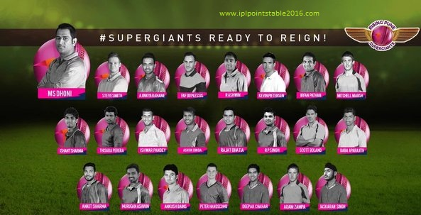 Rising Pune Supergiants Team 2016 Complete RPS Squad List IPL 9 2016- IPL T20 Squad