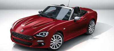 FIAT 124 Spider alloy wheel view