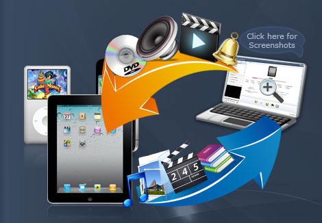 ادارة ايفون, مزامنة الصور والفيدواهات