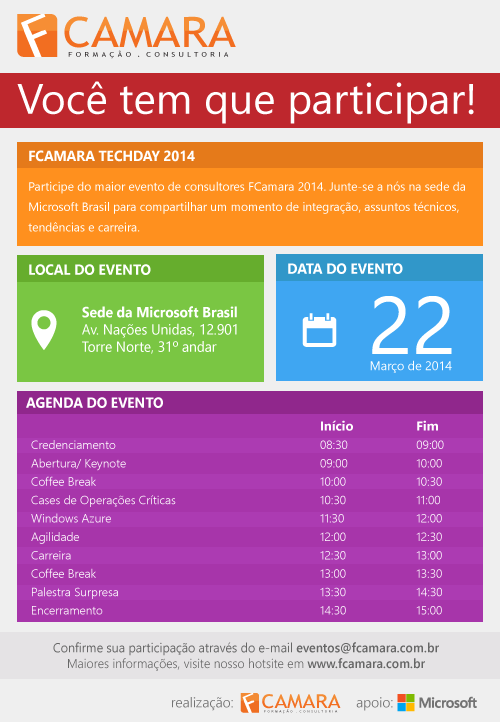 FCamara Techday 2014
